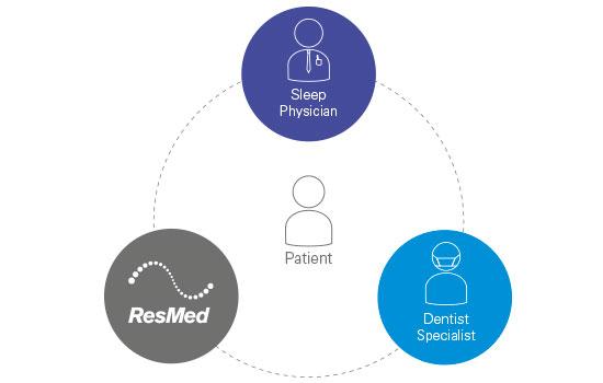 narval-cc-oral-appliance-dentist-sleep-doctor-dental-sleep-ResMed